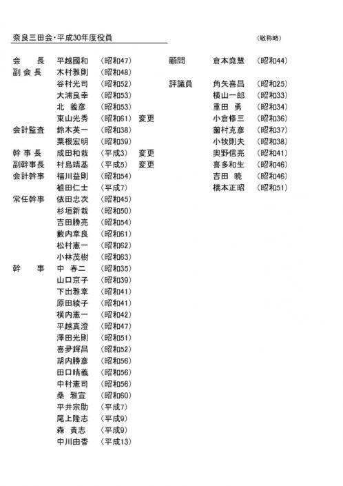 奈良三田会役員名簿2018のサムネイル